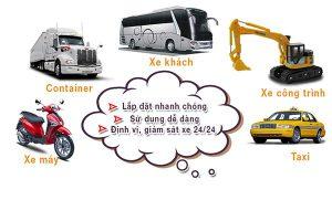 tổng hợp về thiết bị giám sát hành trình